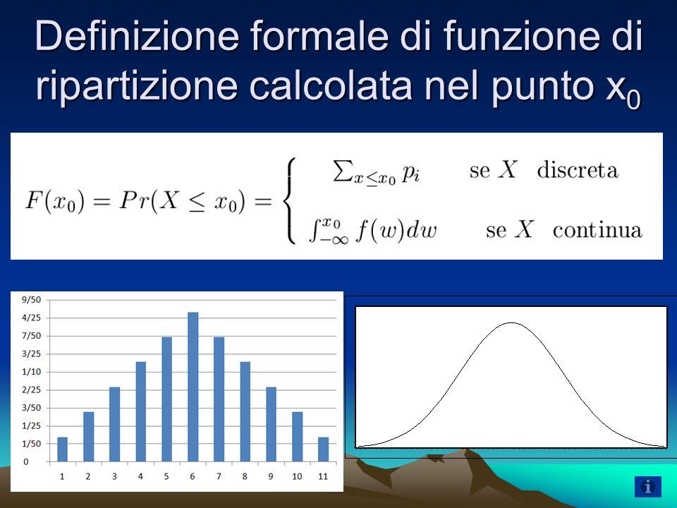 Definizione formale di funzione di ripartizione calcolata nel punto x 0
