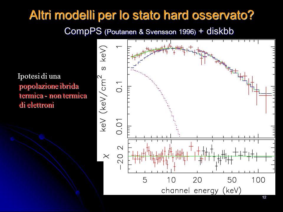 12 Altri modelli per lo stato hard osservato? CompPS (Poutanen & Svensson 1996 ) + diskbb popolazione ibrida termica - non termica di elettroni Ipotes