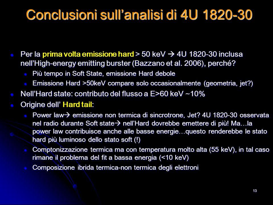 13 Conclusioni sullanalisi di 4U 1820-30 Per la > 50 keV 4U 1820-30 inclusa nellHigh-energy emitting burster (Bazzano et al. 2006), perché? Per la pri