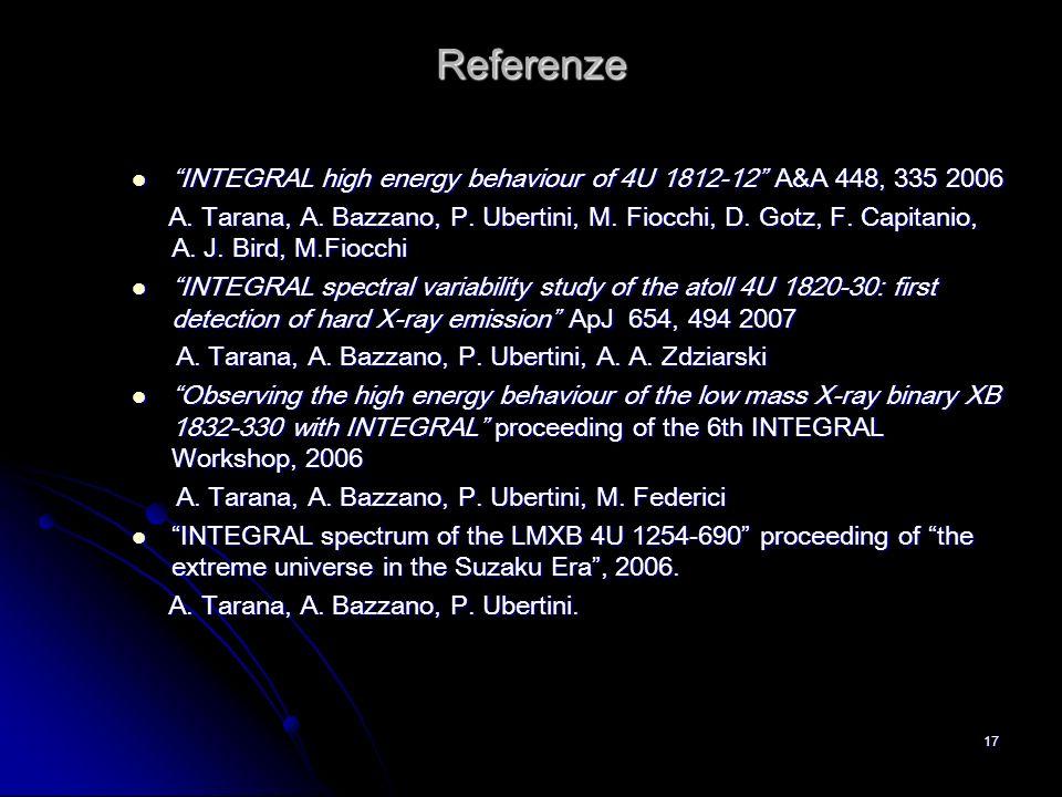17 Referenze INTEGRAL high energy behaviour of 4U 1812-12 A&A 448, 335 2006 INTEGRAL high energy behaviour of 4U 1812-12 A&A 448, 335 2006 A. Tarana,