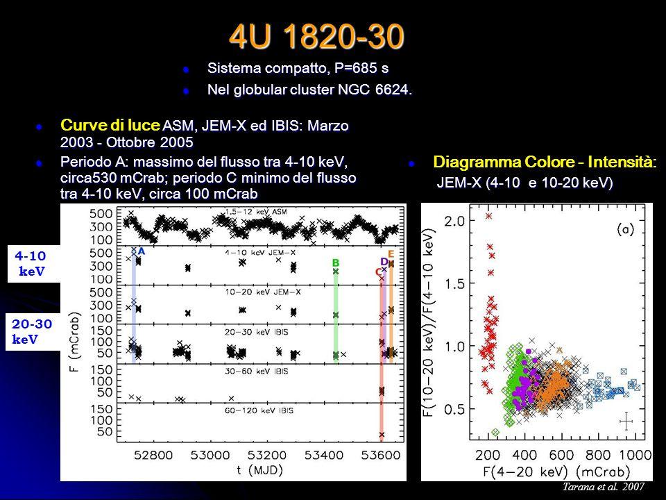 9 4U 1820-30 ASM, JEM-X ed IBIS: Marzo 2003 - Ottobre 2005 Curve di luce ASM, JEM-X ed IBIS: Marzo 2003 - Ottobre 2005 Periodo A: massimo del flusso t