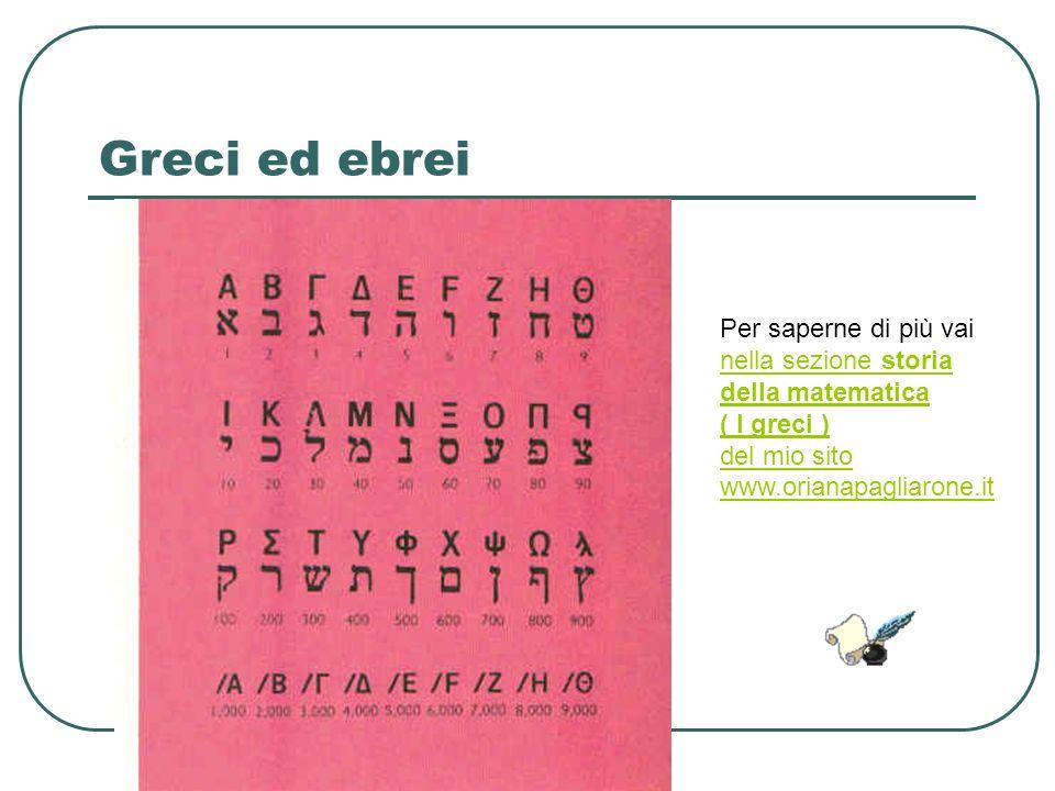 Greci ed ebrei Per saperne di più vai nella sezione storia della matematica nella sezione storia della matematica ( I greci ) del mio sito www.orianap