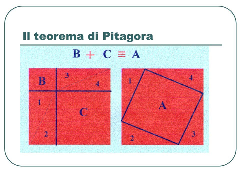 Il teorema di Pitagora
