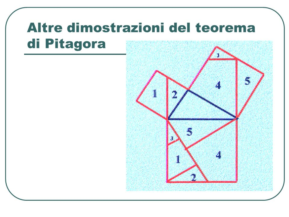 Altre dimostrazioni del teorema di Pitagora