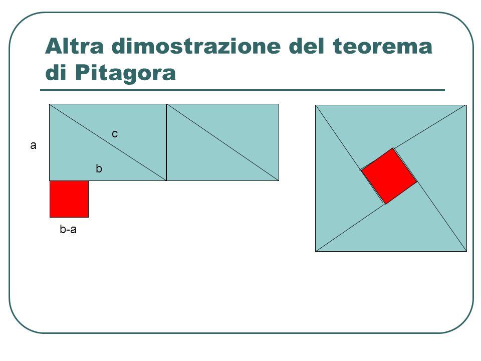 Altra dimostrazione del teorema di Pitagora a b b-a c
