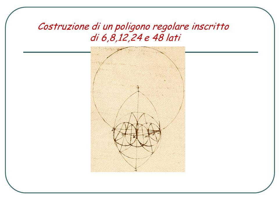 Costruzione di un poligono regolare inscritto di 6,8,12,24 e 48 lati
