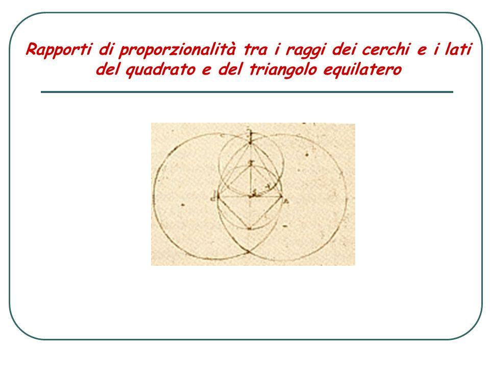 Rapporti di proporzionalità tra i raggi dei cerchi e i lati del quadrato e del triangolo equilatero