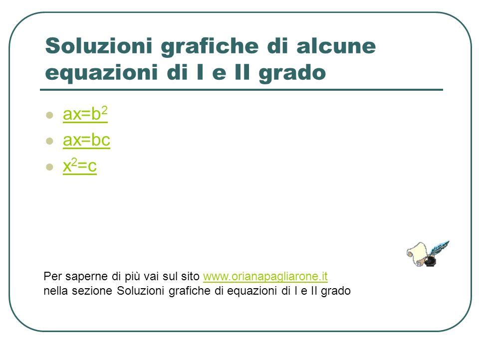 Soluzioni grafiche di alcune equazioni di I e II grado ax=b 2 ax=b 2 ax=bc x 2 =c x 2 =c Per saperne di più vai sul sito www.orianapagliarone.itwww.or