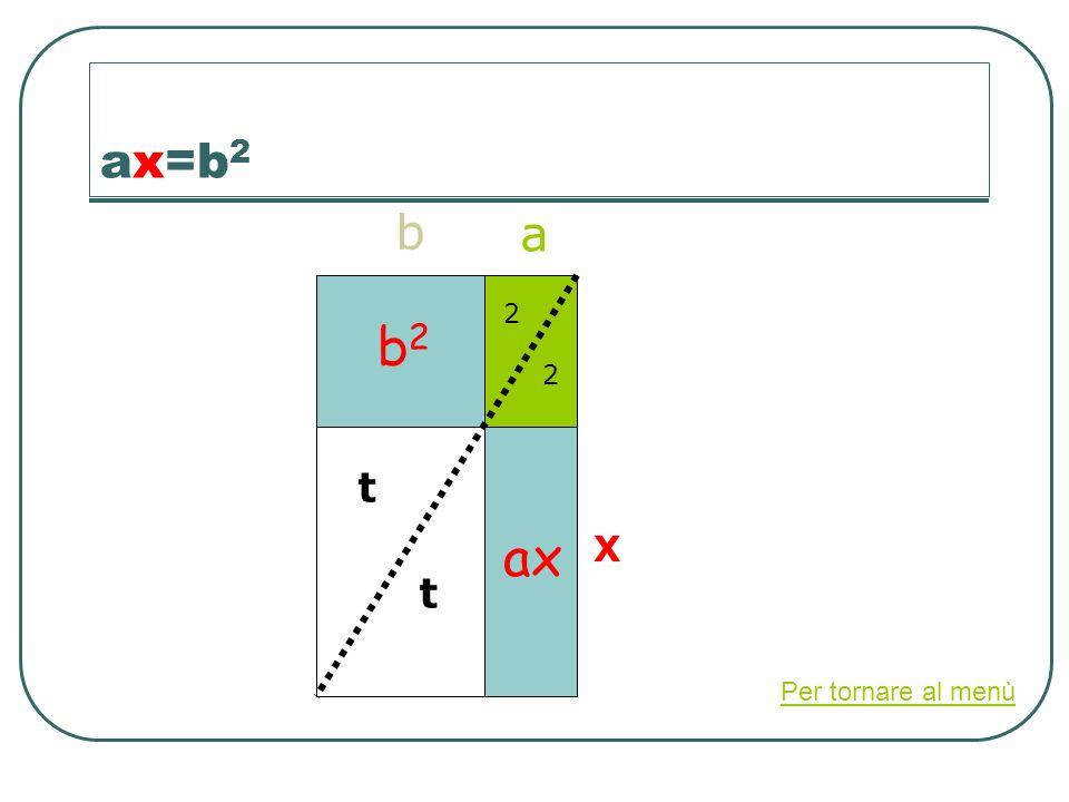 ax=b 2 b a t t 2 2 X b2b2 ax Per tornare al menù