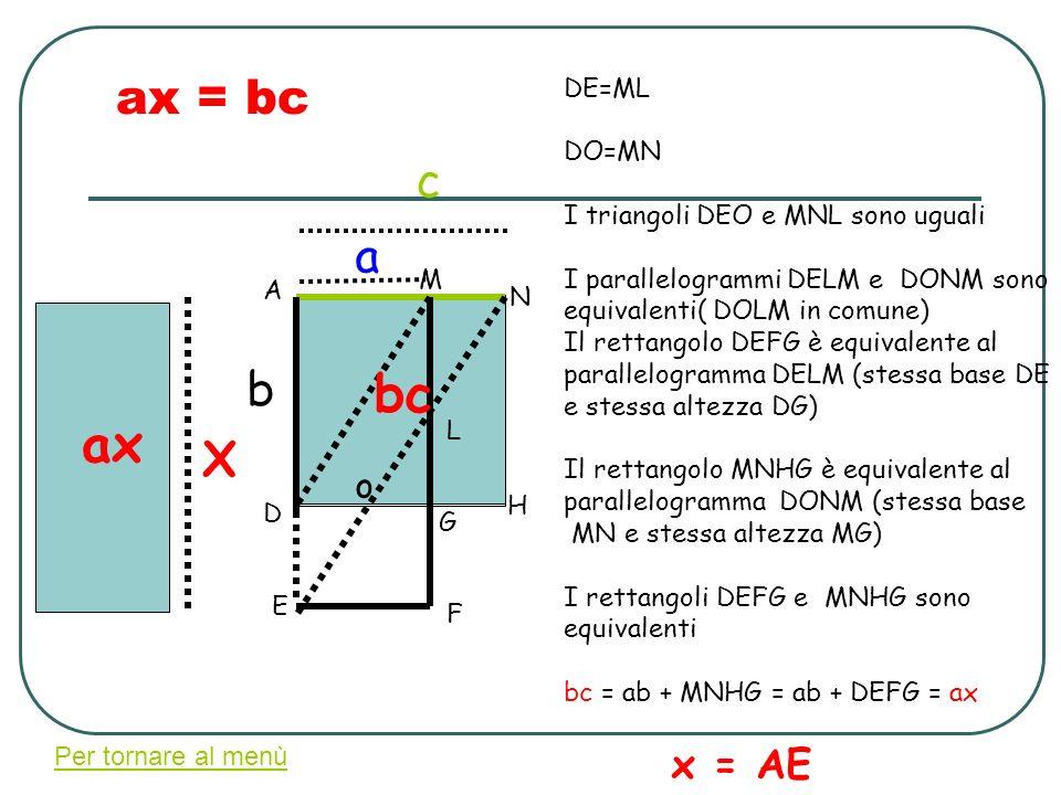 ax = bc a c b X D E F G H L M N o DE=ML DO=MN I triangoli DEO e MNL sono uguali I parallelogrammi DELM e DONM sono equivalenti( DOLM in comune) Il ret