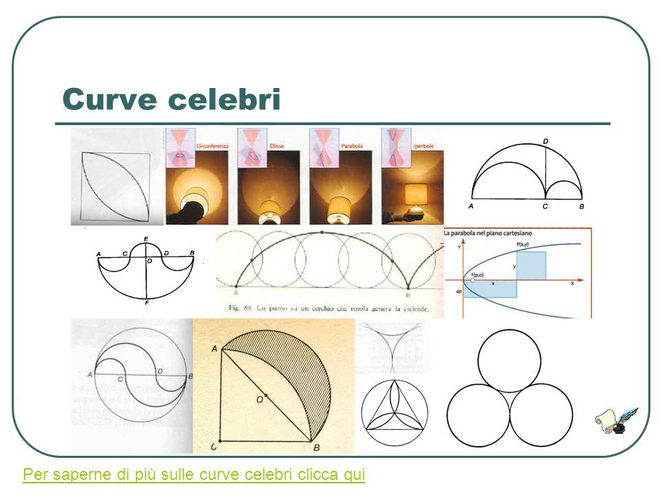 Curve celebri Per saperne di più sulle curve celebri clicca qui