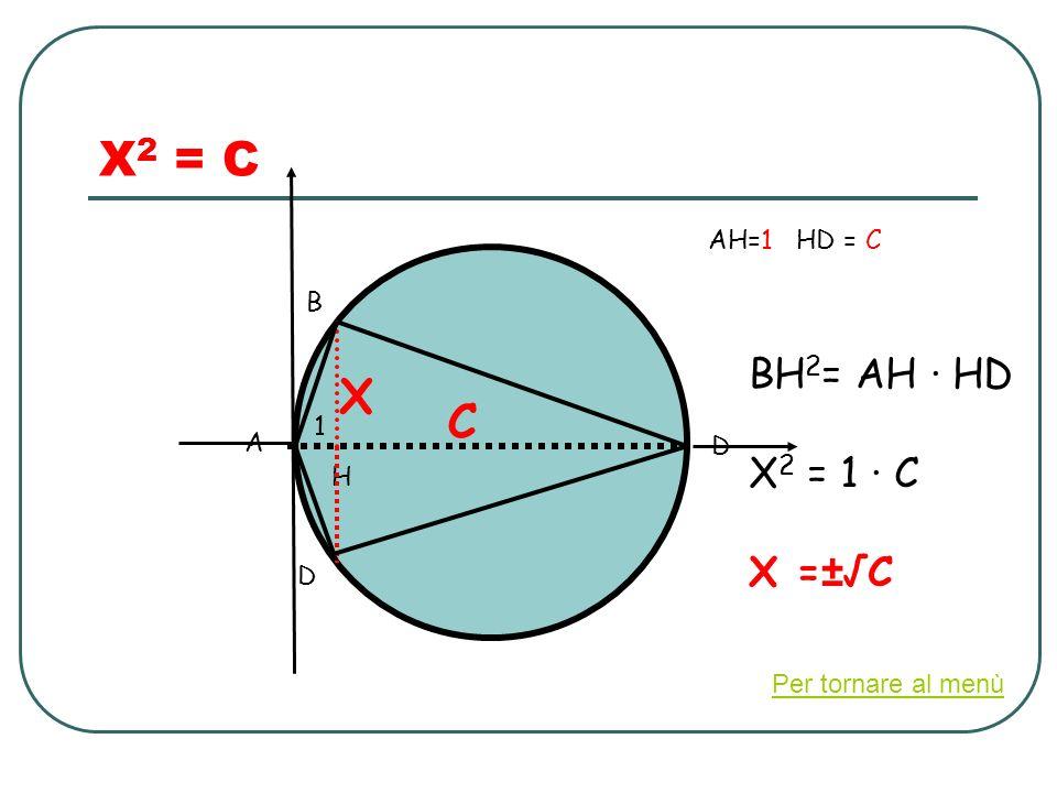 X 2 = C H 1 A B D C X BH 2 = AH HD X 2 = 1 C X =±C D AH=1 HD = C Per tornare al menù