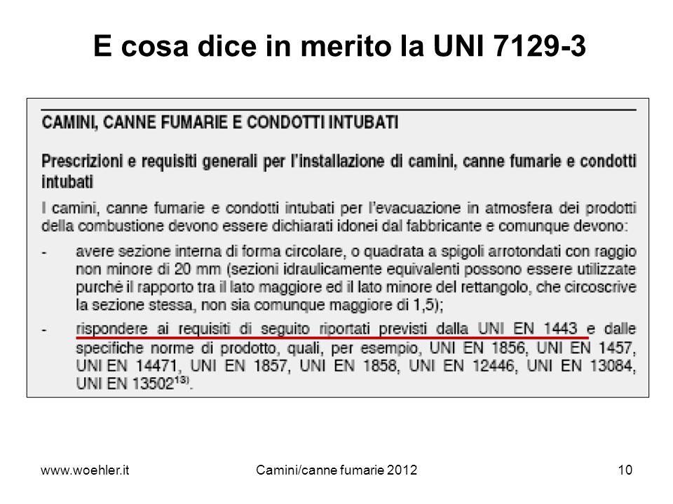 www.woehler.it10 E cosa dice in merito la UNI 7129-3 Camini/canne fumarie 2012