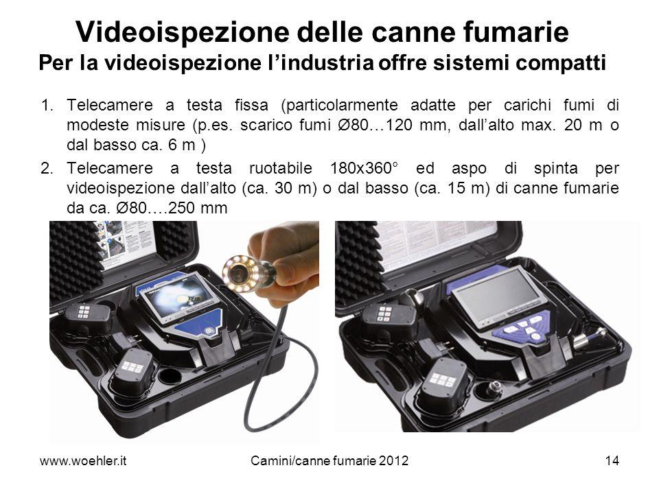 www.woehler.itCamini/canne fumarie 201214 Videoispezione delle canne fumarie Per la videoispezione lindustria offre sistemi compatti 1.Telecamere a te