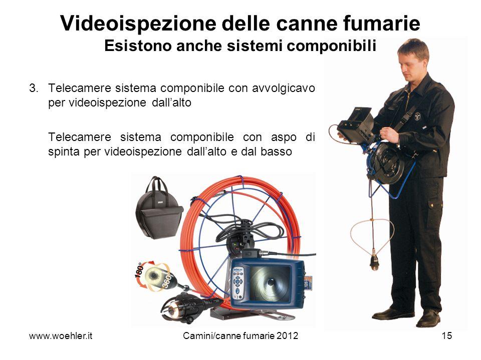 www.woehler.itCamini/canne fumarie 201215 3.Telecamere sistema componibile con avvolgicavo per videoispezione dallalto Telecamere sistema componibile