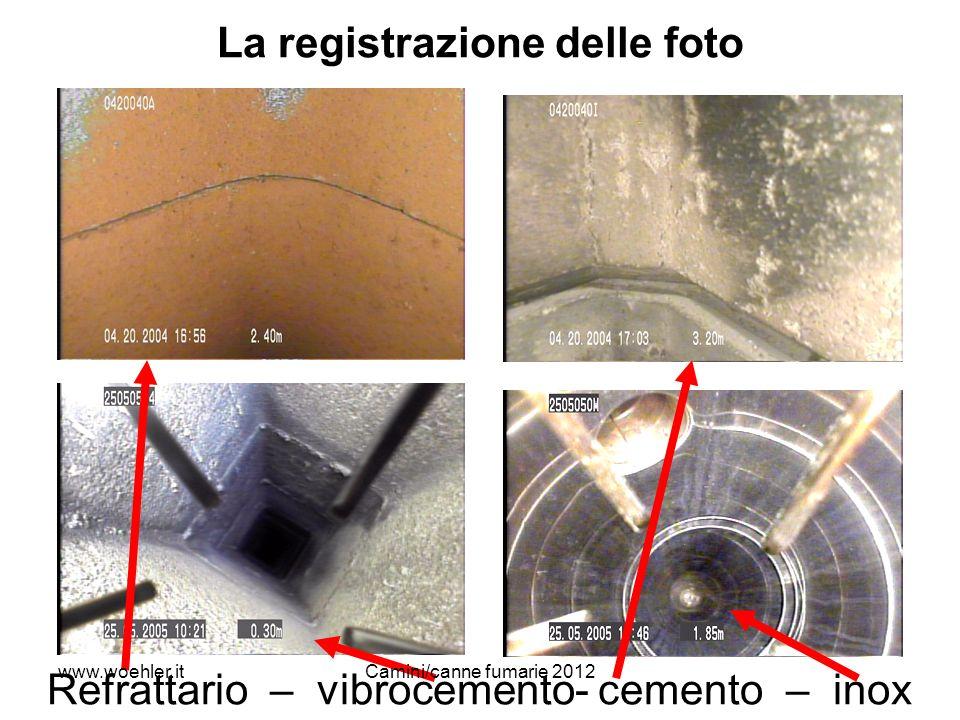 19 La registrazione delle foto Refrattario – vibrocemento- cemento – inox www.woehler.itCamini/canne fumarie 2012