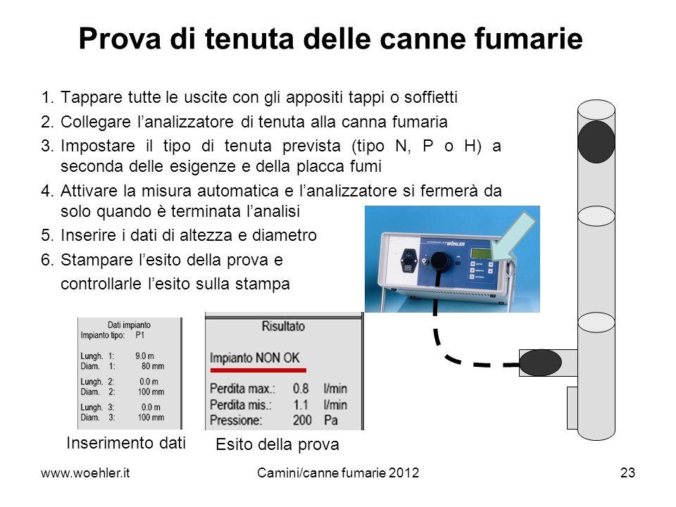 www.woehler.itCamini/canne fumarie 201223 Prova di tenuta delle canne fumarie 1.Tappare tutte le uscite con gli appositi tappi o soffietti 2.Collegare