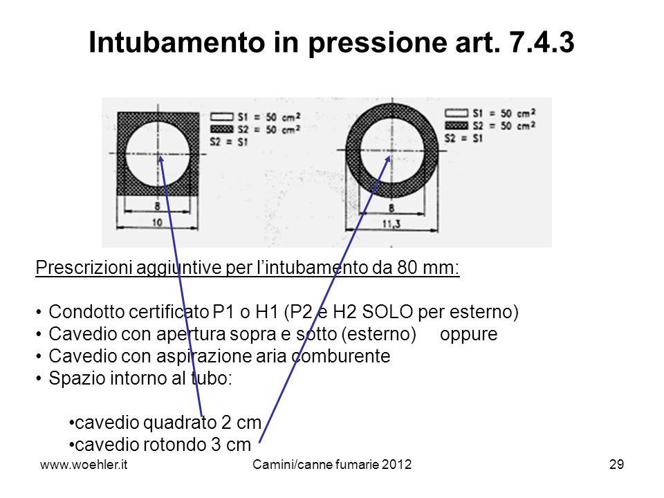 29 Intubamento in pressione art. 7.4.3 Prescrizioni aggiuntive per lintubamento da 80 mm: Condotto certificato P1 o H1 (P2 e H2 SOLO per esterno) Cave