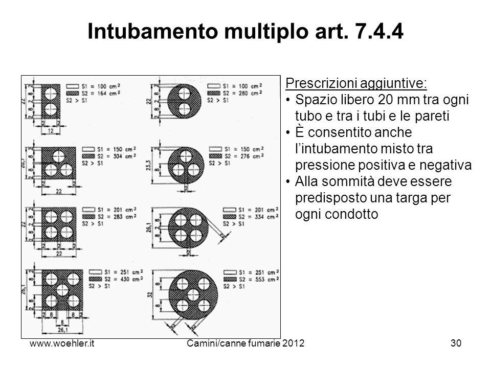 30 Intubamento multiplo art. 7.4.4 Prescrizioni aggiuntive: Spazio libero 20 mm tra ogni tubo e tra i tubi e le pareti È consentito anche lintubamento