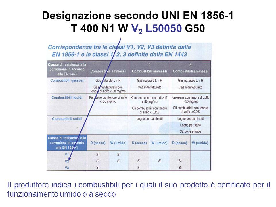 41 Designazione secondo UNI EN 1856-1 T 400 N1 W V 2 L50050 G50 www.woehler.itCamini/canne fumarie 2012 Il produttore indica i combustibili per i qual