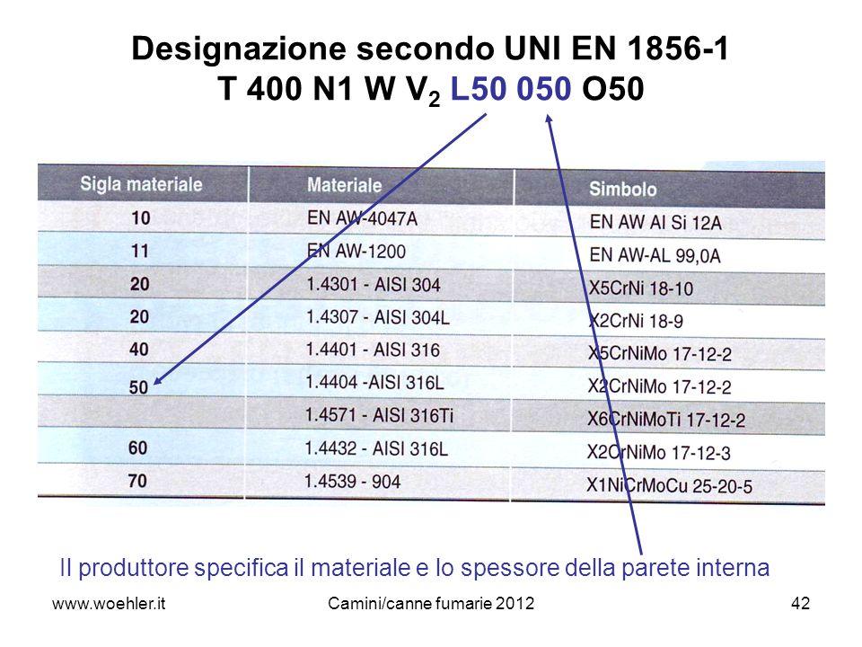 42 Designazione secondo UNI EN 1856-1 T 400 N1 W V 2 L50 050 O50 Il produttore specifica il materiale e lo spessore della parete interna www.woehler.i