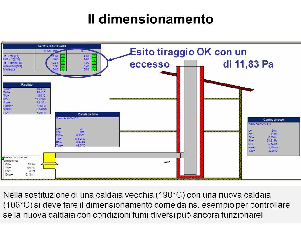 8 Il dimensionamento Esito tiraggio OK con un eccesso di 11,83 Pa www.woehler.itCamini/canne fumarie 2012 Nella sostituzione di una caldaia vecchia (1