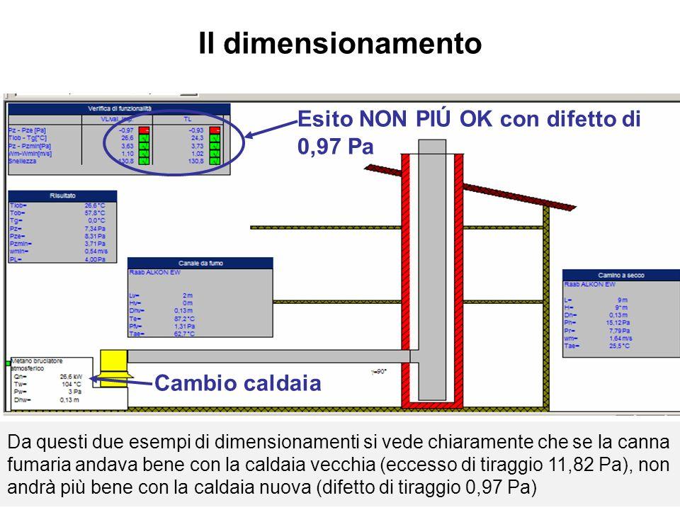 9 Il dimensionamento Esito NON PIÚ OK con difetto di 0,97 Pa Cambio caldaia www.woehler.itCamini/canne fumarie 2012 Da questi due esempi di dimensiona