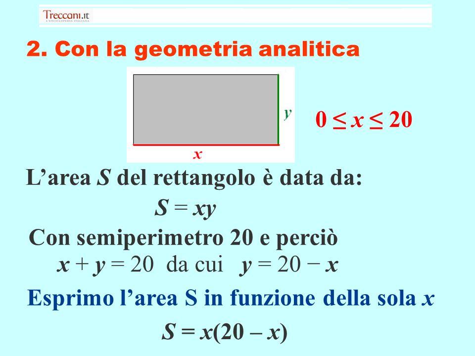 2. Con la geometria analitica Larea S del rettangolo è data da: S = xy Con semiperimetro 20 e perciò x + y = 20 da cui y = 20 x Esprimo larea S in fun