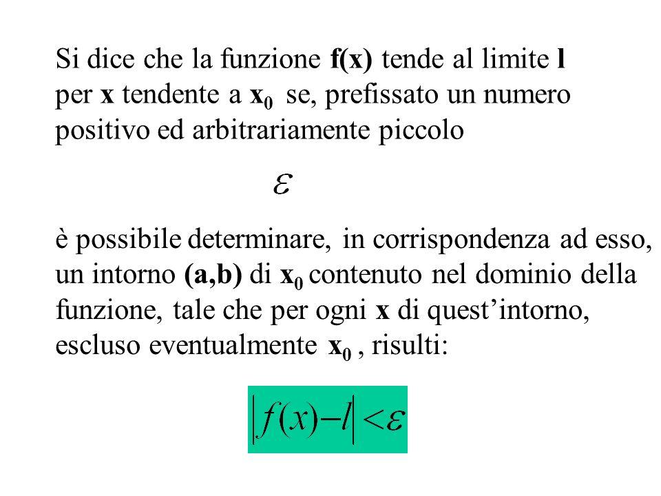 Si dice che la funzione f(x) tende al limite l per x tendente a x0 x0 se, prefissato un numero positivo ed arbitrariamente piccolo è possibile determi
