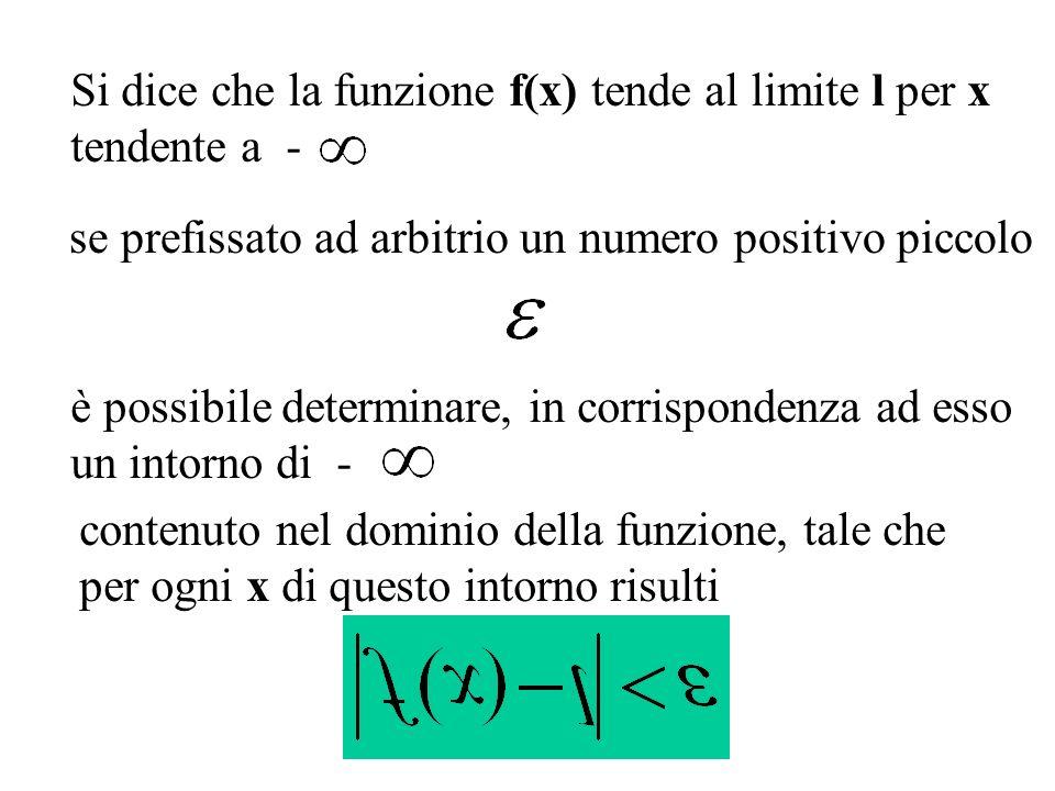 Si dice che la funzione f(x) tende al limite l per x tendente a - se prefissato ad arbitrio un numero positivo piccolo è possibile determinare, in cor