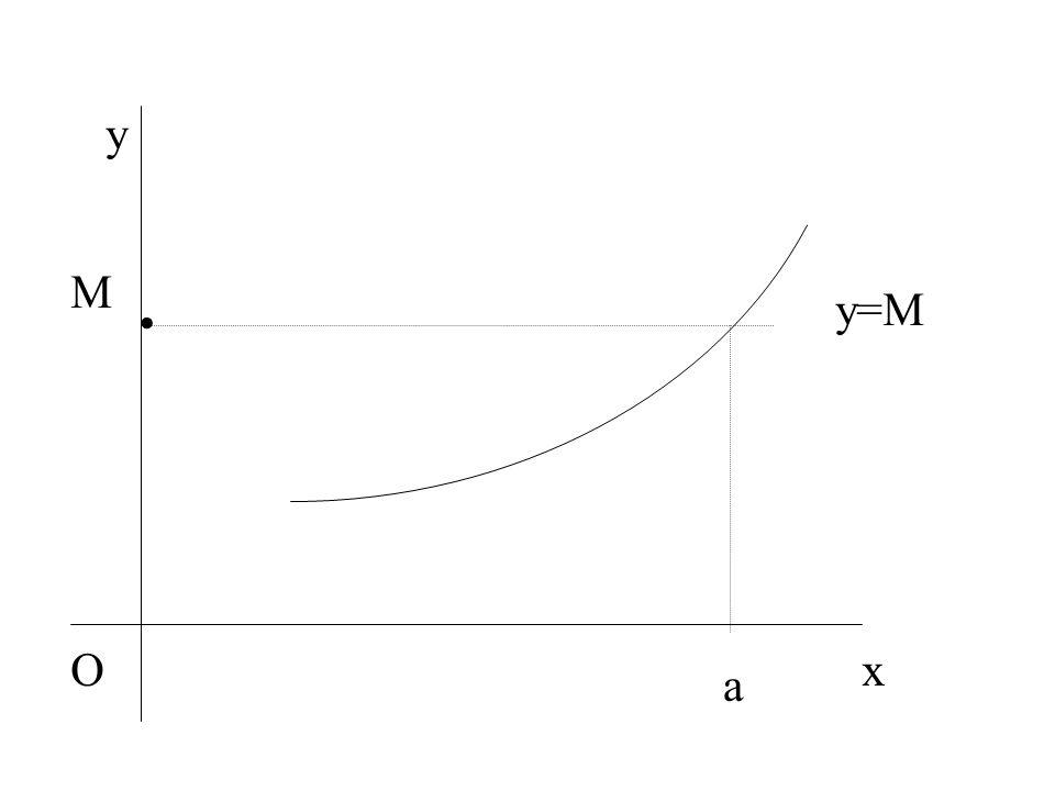 Ox y M. y=M a