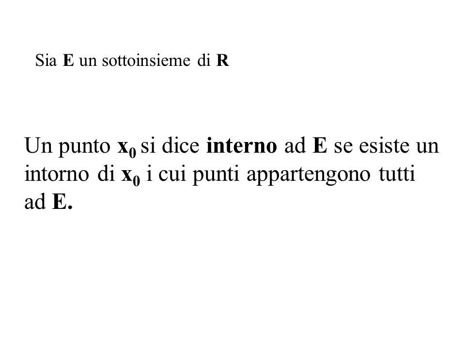 Sia E un sottoinsieme di R Un punto x 0 si dice interno ad E se esiste un intorno di x 0 i cui punti appartengono tutti ad E.