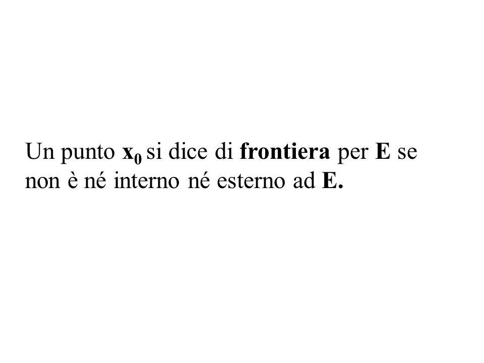 Un punto x 0 si dice di frontiera per E se non è né interno né esterno ad E.