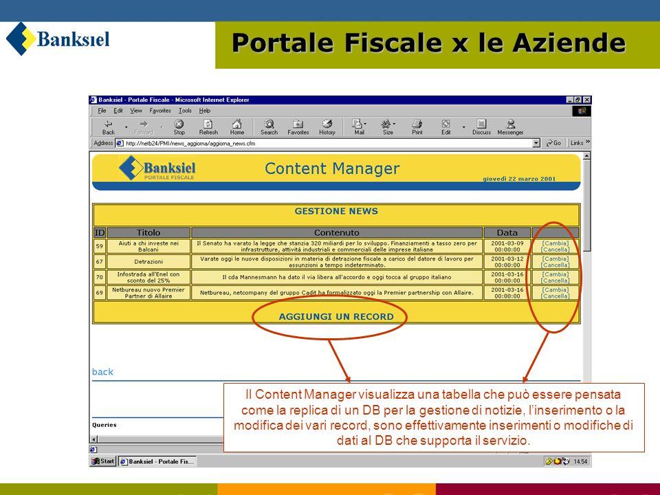 Il Content Manager visualizza una tabella che può essere pensata come la replica di un DB per la gestione di notizie, linserimento o la modifica dei vari record, sono effettivamente inserimenti o modifiche di dati al DB che supporta il servizio.