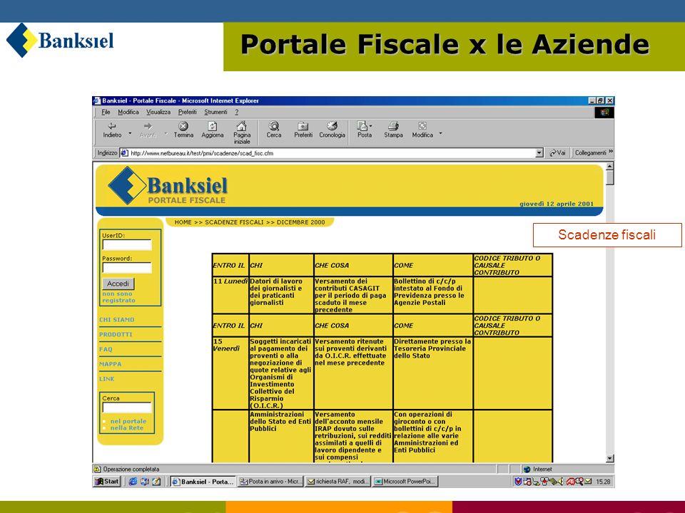 Brevi descrizioni, passo passo, su tematiche specifiche Portale Fiscale x le Aziende