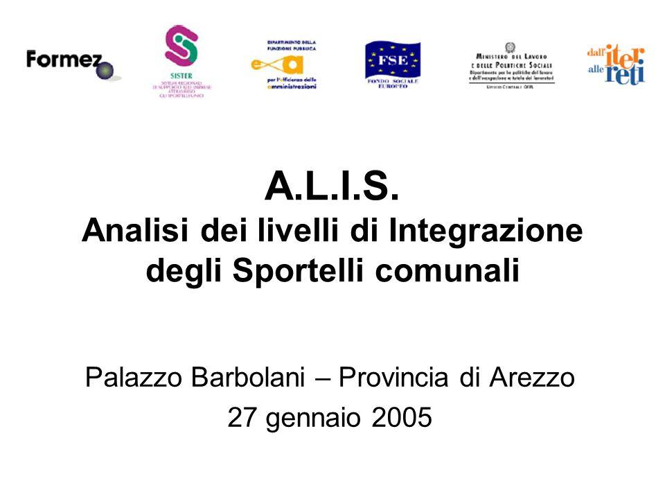 A.L.I.S.