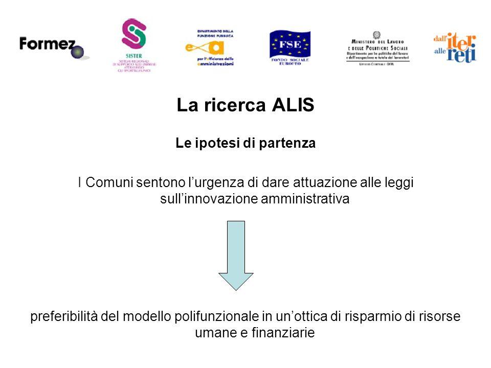 La ricerca ALIS Le ipotesi di partenza I Comuni sentono lurgenza di dare attuazione alle leggi sullinnovazione amministrativa preferibilità del modello polifunzionale in unottica di risparmio di risorse umane e finanziarie
