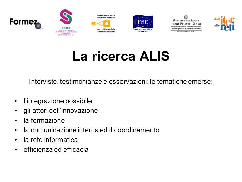 La ricerca ALIS Interviste, testimonianze e osservazioni; le tematiche emerse: lintegrazione possibile gli attori dellinnovazione la formazione la comunicazione interna ed il coordinamento la rete informatica efficienza ed efficacia