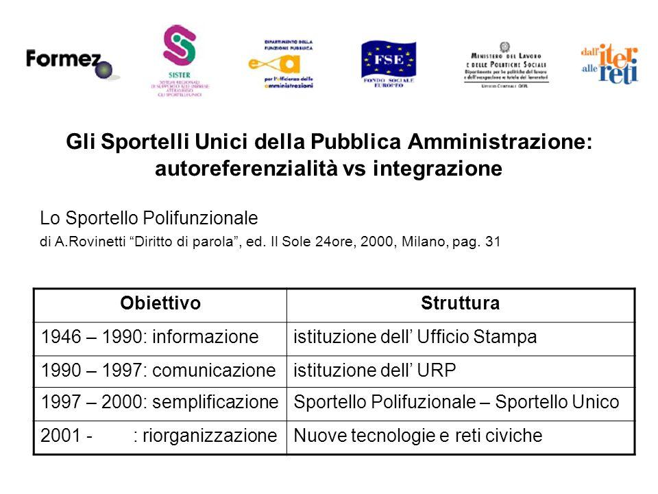 Gli Sportelli Unici della Pubblica Amministrazione: autoreferenzialità vs integrazione Lo Sportello Polifunzionale di A.Rovinetti Diritto di parola, ed.