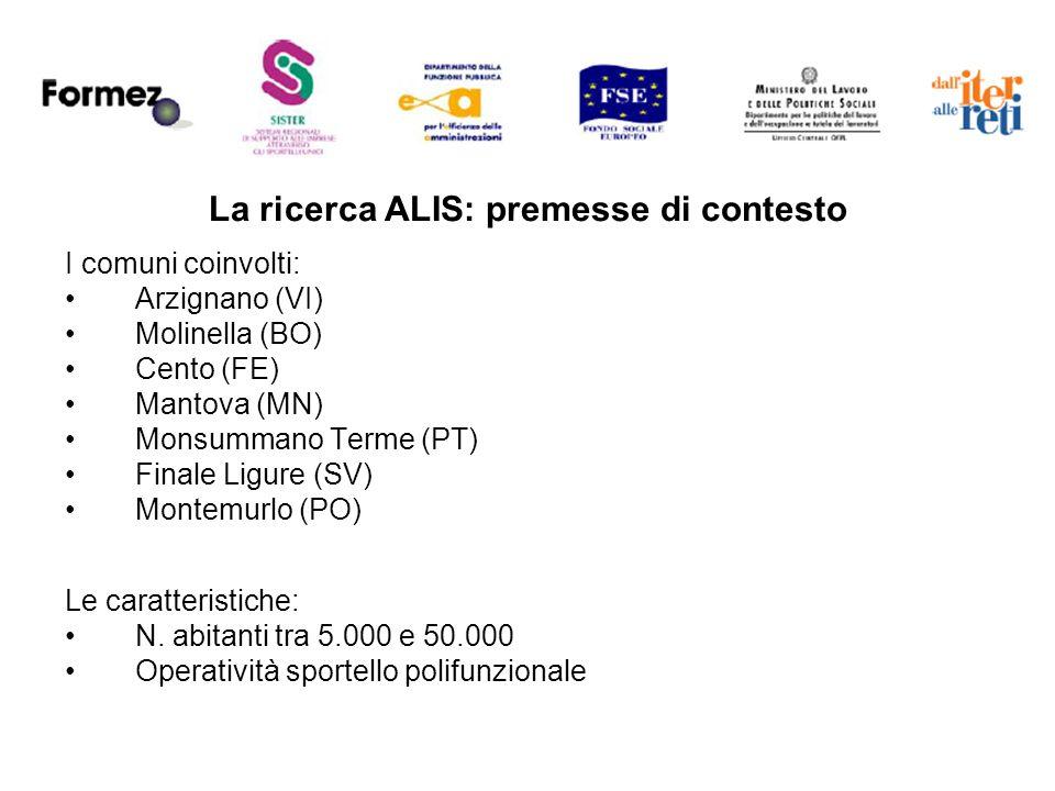 La ricerca ALIS: premesse di contesto I comuni coinvolti: Arzignano (VI) Molinella (BO) Cento (FE) Mantova (MN) Monsummano Terme (PT) Finale Ligure (SV) Montemurlo (PO) Le caratteristiche: N.