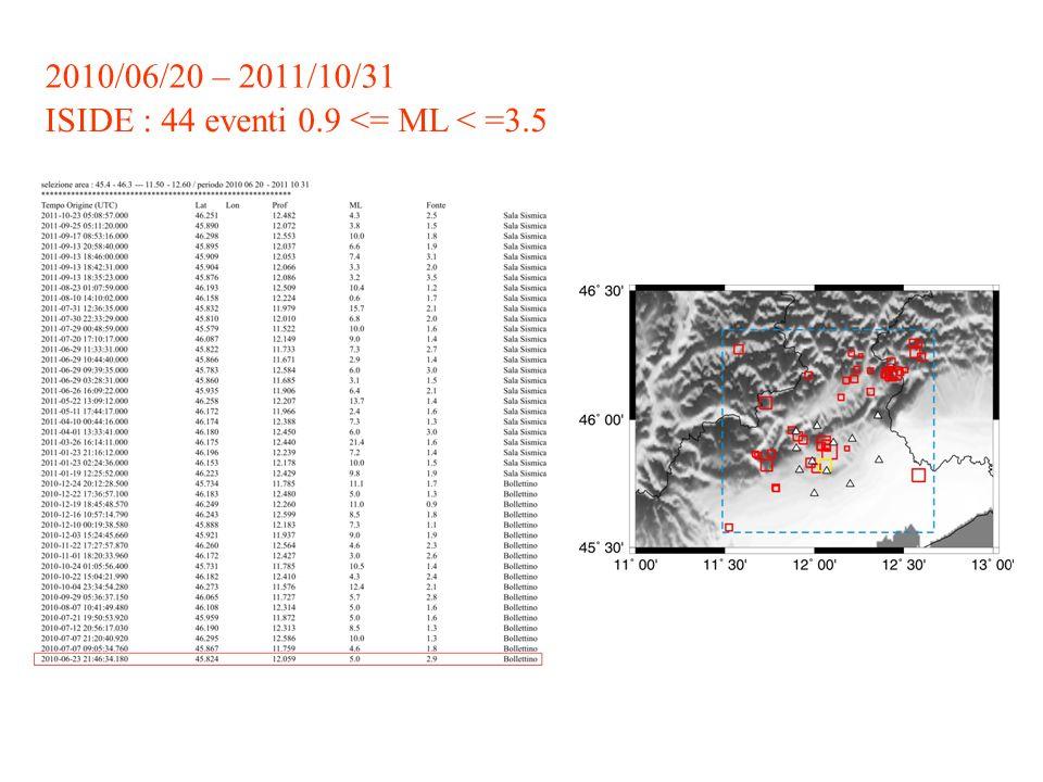 2010/06/20 – 2011/10/31 ISIDE : 44 eventi 0.9 <= ML < =3.5