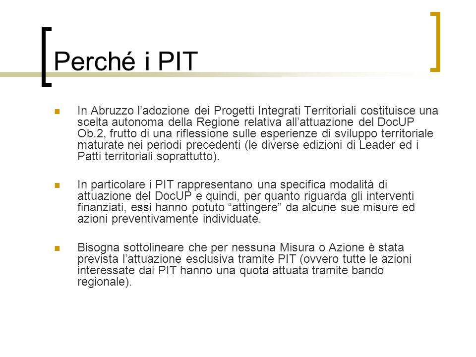 Perché i PIT In Abruzzo ladozione dei Progetti Integrati Territoriali costituisce una scelta autonoma della Regione relativa allattuazione del DocUP O