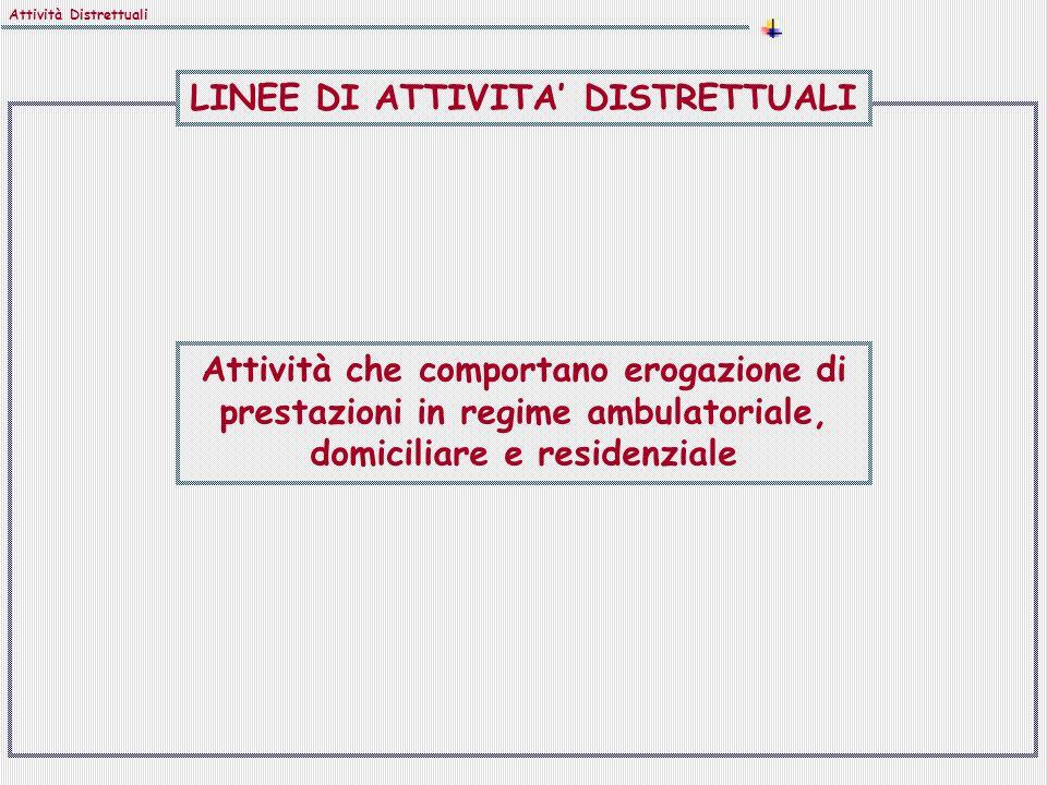 Attività che comportano erogazione di prestazioni in regime ambulatoriale, domiciliare e residenziale Attività Distrettuali LINEE DI ATTIVITA DISTRETT