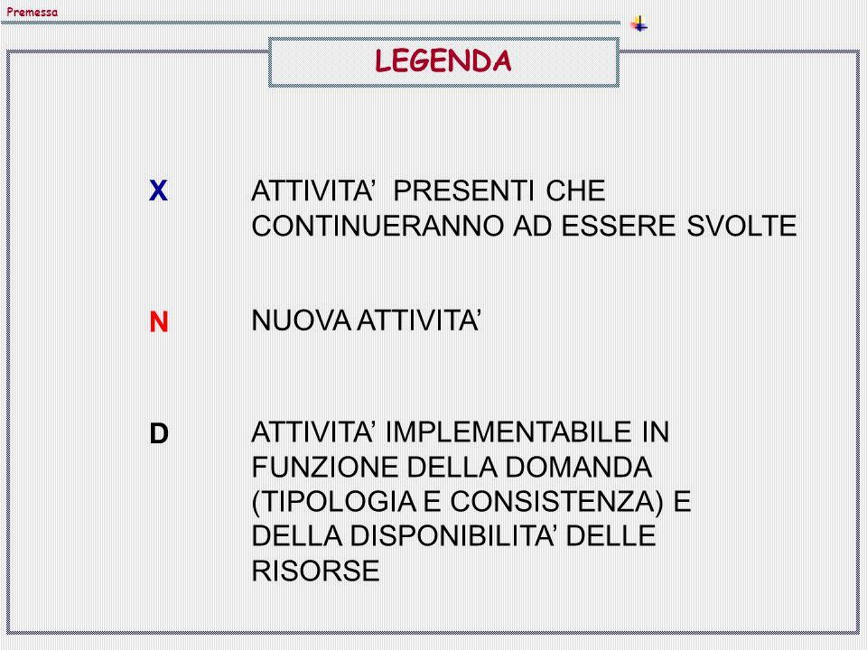 Attività Materno-Infantile (1/1) PO L AQUILA PO AVEZZANO PO SULMONA PO CASTEL di SANGRO OSTETRICIA E GINECOLOGIA XXX PEDIATRIA NEONATOLOGIA XXX TERAPIA INTENSIVA NEONATALE (TIN) X FIVET X LINEE DI ATTIVITA MATERNO-INFANTILE