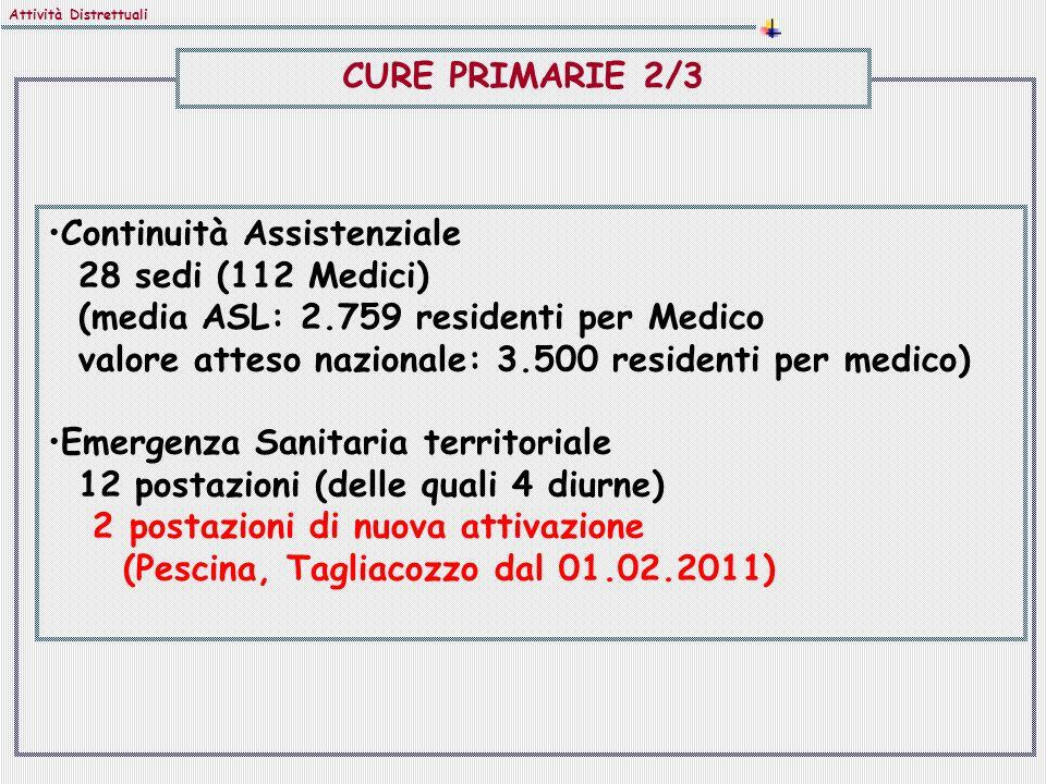 Continuità Assistenziale 28 sedi (112 Medici) (media ASL: 2.759 residenti per Medico valore atteso nazionale: 3.500 residenti per medico) Emergenza Sa