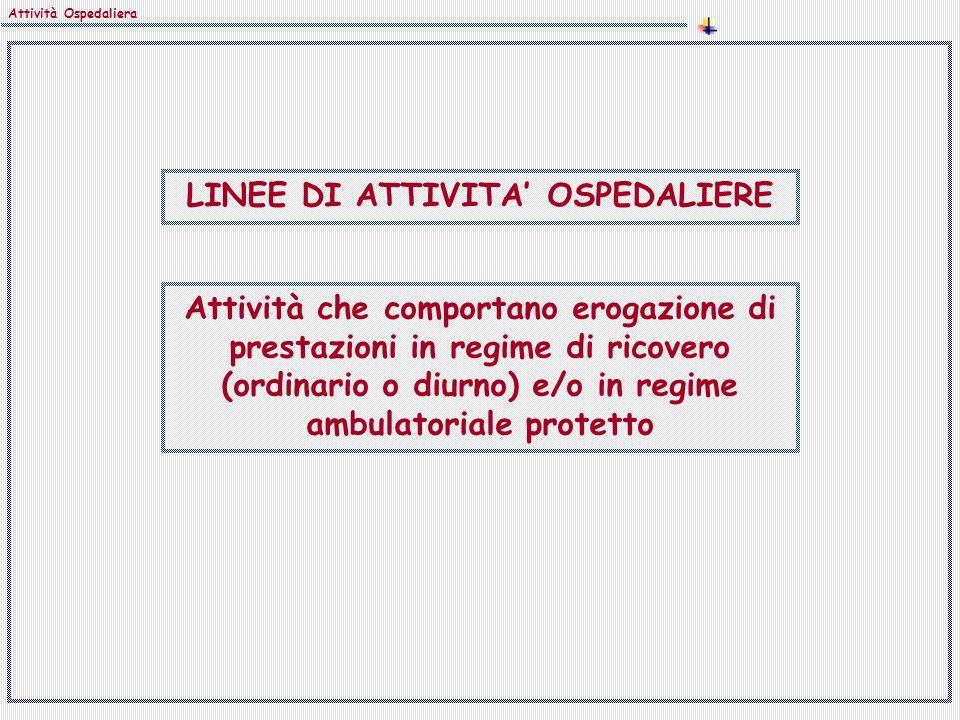 LINEE DI ATTIVITA OSPEDALIERE Attività che comportano erogazione di prestazioni in regime di ricovero (ordinario o diurno) e/o in regime ambulatoriale protetto Attività Ospedaliera