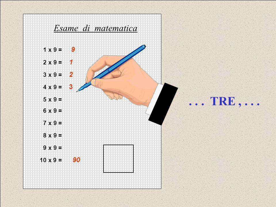 1 x 9 = 9 2 x 9 = 1 3 x 9 = 2 4 x 9 = 3 5 x 9 = 6 x 9 = 7 x 9 = 8 x 9 = 9 x 9 = 10 x 9 = 90 Esame di matematica... TRE,...