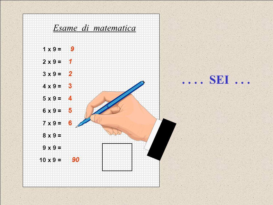 1 x 9 = 9 2 x 9 = 1 3 x 9 = 2 4 x 9 = 3 5 x 9 = 4 6 x 9 = 5 7 x 9 = 6 8 x 9 = 9 x 9 = 10 x 9 = 90 Esame di matematica.... SEI...