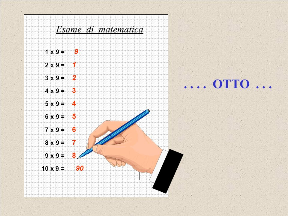 1 x 9 = 9 2 x 9 = 1 3 x 9 = 2 4 x 9 = 3 5 x 9 = 4 6 x 9 = 5 7 x 9 = 6 8 x 9 = 7 9 x 9 = 8 10 x 9 = 90 Esame di matematica....