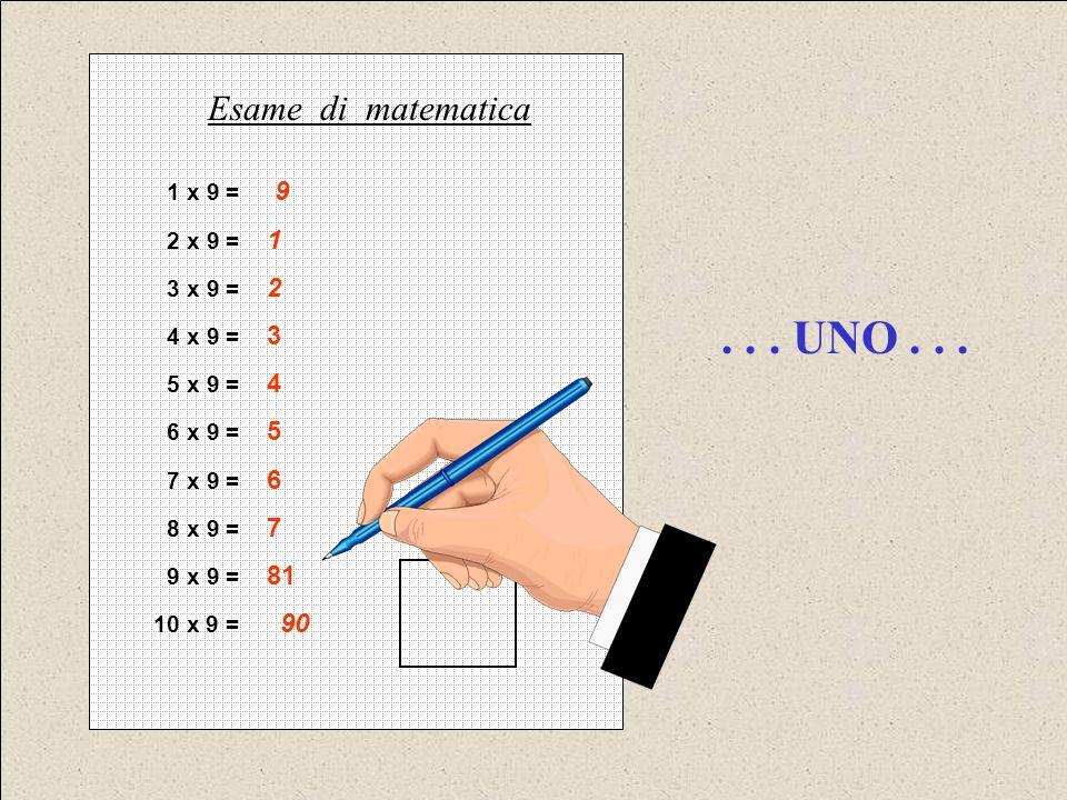 1 x 9 = 9 2 x 9 = 1 3 x 9 = 2 4 x 9 = 3 5 x 9 = 4 6 x 9 = 5 7 x 9 = 6 8 x 9 = 7 9 x 9 = 81 10 x 9 = 90 Esame di matematica... UNO...